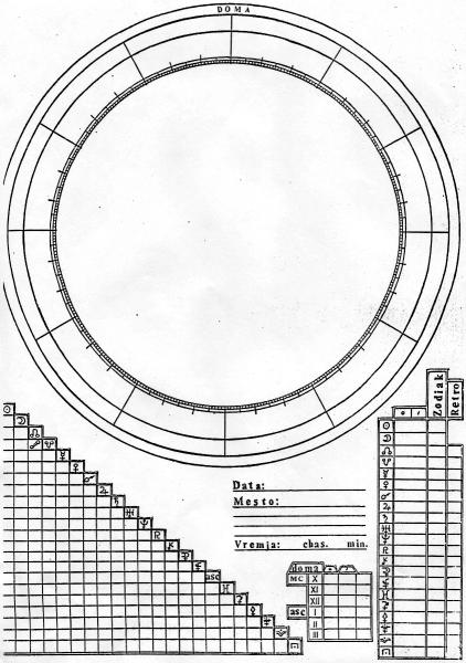 бланк натальная карта - фото 9