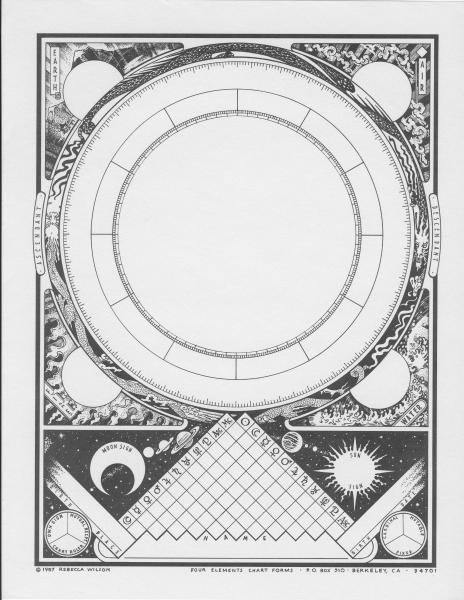 бланк натальная карта - фото 6